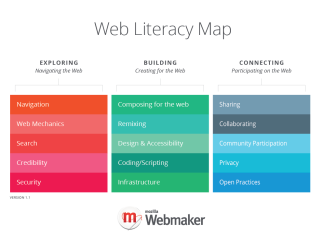 Web_Literacy_Map_v1.10