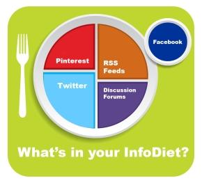 info-diet